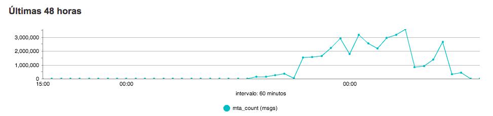 Captura de pantalla 2014-06-03 a la(s) 21.39.40